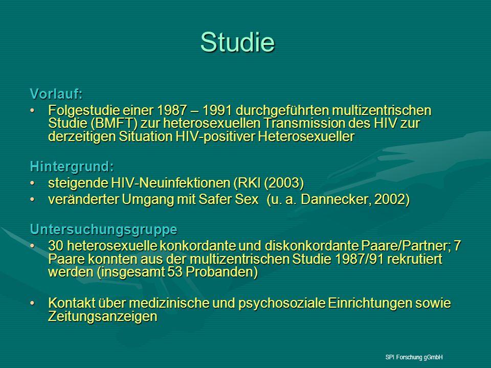 Studie Vorlauf: Folgestudie einer 1987 – 1991 durchgeführten multizentrischen Studie (BMFT) zur heterosexuellen Transmission des HIV zur derzeitigen Situation HIV-positiver HeterosexuellerFolgestudie einer 1987 – 1991 durchgeführten multizentrischen Studie (BMFT) zur heterosexuellen Transmission des HIV zur derzeitigen Situation HIV-positiver HeterosexuellerHintergrund: steigende HIV-Neuinfektionen (RKI (2003)steigende HIV-Neuinfektionen (RKI (2003) veränderter Umgang mit Safer Sex (u.