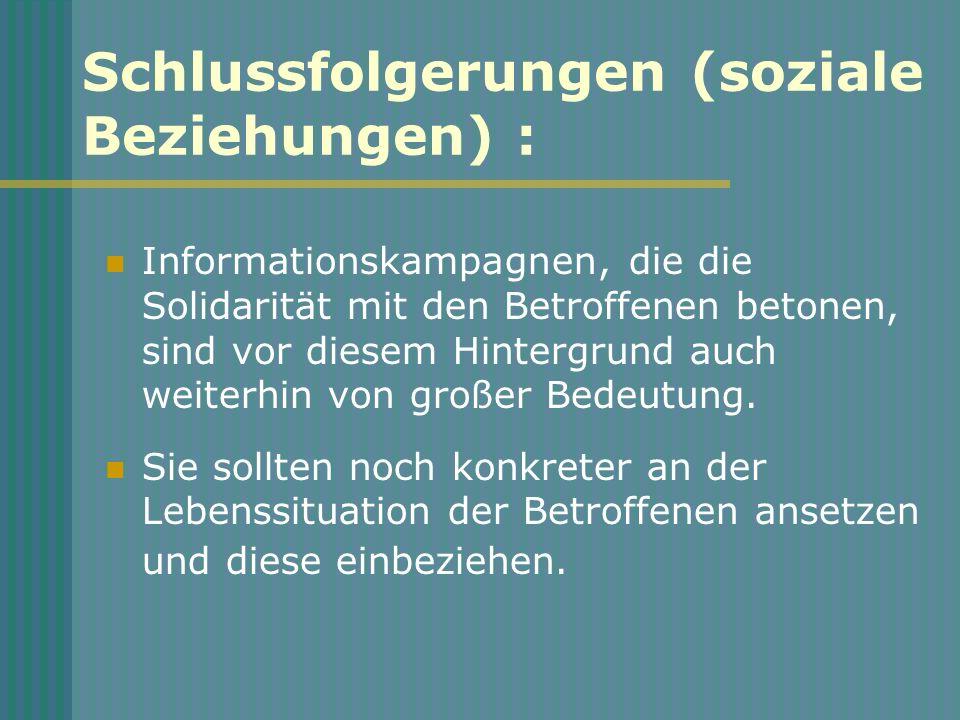 Schlussfolgerungen (soziale Beziehungen) : Informationskampagnen, die die Solidarität mit den Betroffenen betonen, sind vor diesem Hintergrund auch weiterhin von großer Bedeutung.