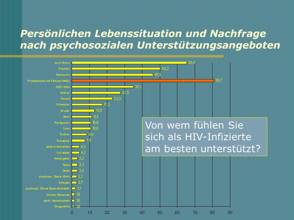Persönlichen Lebenssituation und Nachfrage nach psychosozialen Unterstützungsangeboten Von wem fühlen Sie sich als HIV-Infizierte am besten unterstützt?