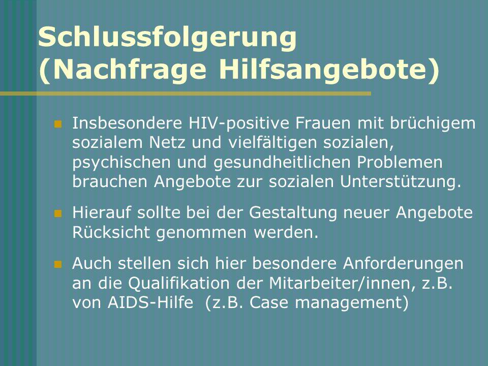 Schlussfolgerung (Nachfrage Hilfsangebote) Insbesondere HIV-positive Frauen mit brüchigem sozialem Netz und vielfältigen sozialen, psychischen und gesundheitlichen Problemen brauchen Angebote zur sozialen Unterstützung.