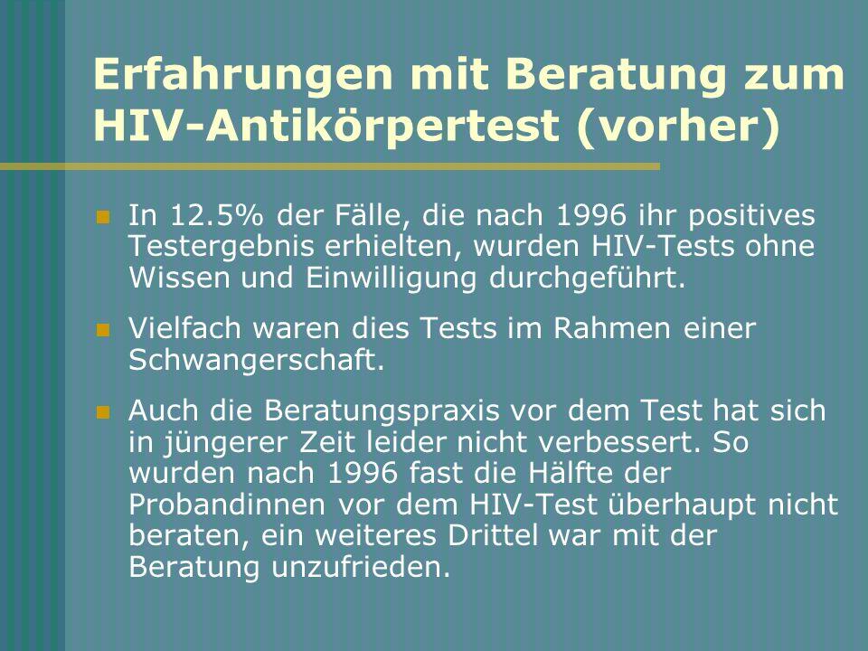 Erfahrungen mit Beratung zum HIV-Antikörpertest (vorher) In 12.5% der Fälle, die nach 1996 ihr positives Testergebnis erhielten, wurden HIV-Tests ohne Wissen und Einwilligung durchgeführt.
