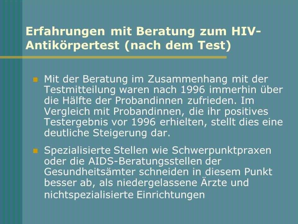 Erfahrungen mit Beratung zum HIV- Antikörpertest (nach dem Test) Mit der Beratung im Zusammenhang mit der Testmitteilung waren nach 1996 immerhin über die Hälfte der Probandinnen zufrieden.