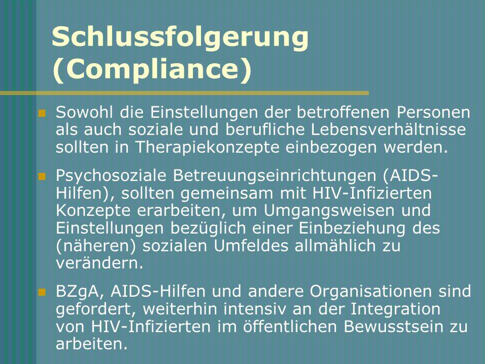 Schlussfolgerung (Compliance) Sowohl die Einstellungen der betroffenen Personen als auch soziale und berufliche Lebensverhältnisse sollten in Therapie