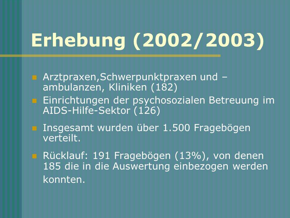 Erhebung (2002/2003) Arztpraxen,Schwerpunktpraxen und – ambulanzen, Kliniken (182) Einrichtungen der psychosozialen Betreuung im AIDS-Hilfe-Sektor (126) Insgesamt wurden über 1.500 Fragebögen verteilt.