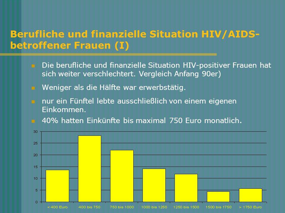 Berufliche und finanzielle Situation HIV/AIDS- betroffener Frauen (I) Die berufliche und finanzielle Situation HIV-positiver Frauen hat sich weiter verschlechtert.
