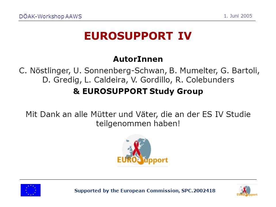 Supported by the European Commission, SPC.2002418 EUROSUPPORT – Übersicht EUROSUPPORT Philosophie: Empirische Forschung in einem europaweiten Netzwerk von HIV-Behandlungszentren, Forschungseinrichtungen und Patientenorganisationen; Mit dem Ziel, die sich schnell verändernden Bedürfnisse von HIV+ PatienInnen zu evaluieren um Lücken im medizinischen und psychosozialen Versorgungsangebot zu identfizieren.