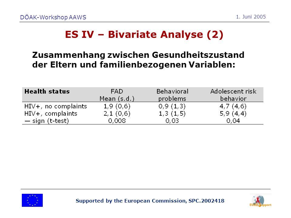 Supported by the European Commission, SPC.2002418 ES IV – Bivariate Analyse (2) Zusammenhang zwischen Gesundheitszustand der Eltern und familienbezoge