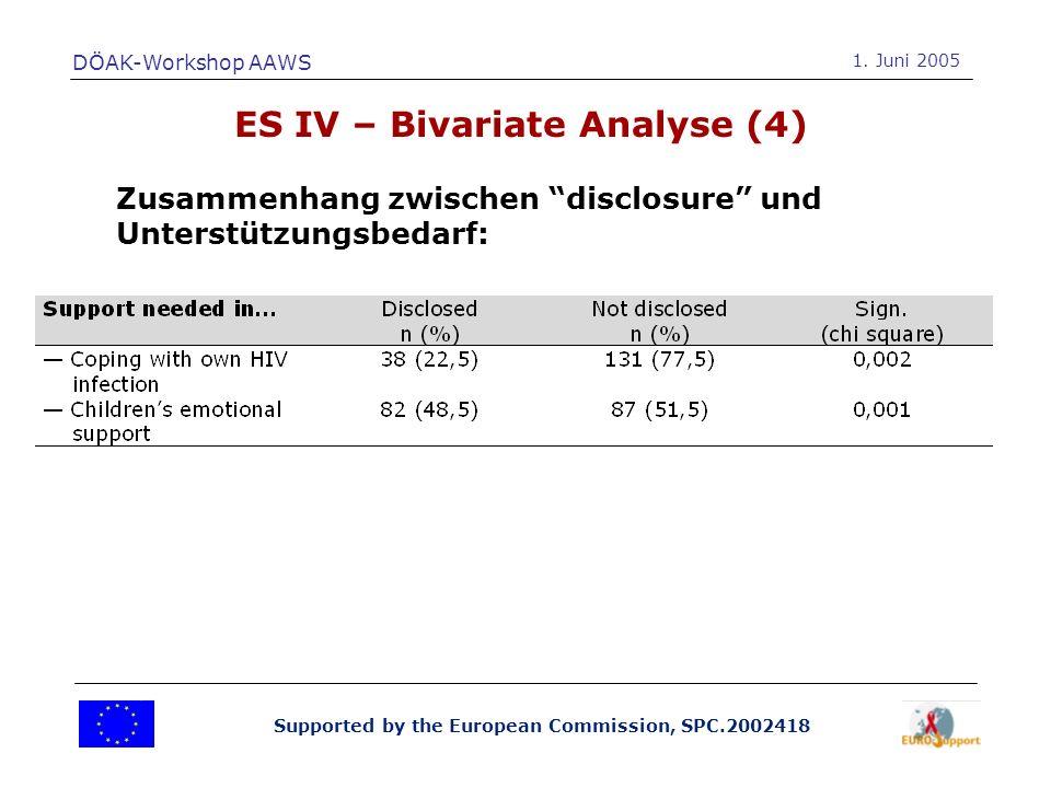 Supported by the European Commission, SPC.2002418 ES IV – Bivariate Analyse (4) Zusammenhang zwischen disclosure und Unterstützungsbedarf: DÖAK-Worksh