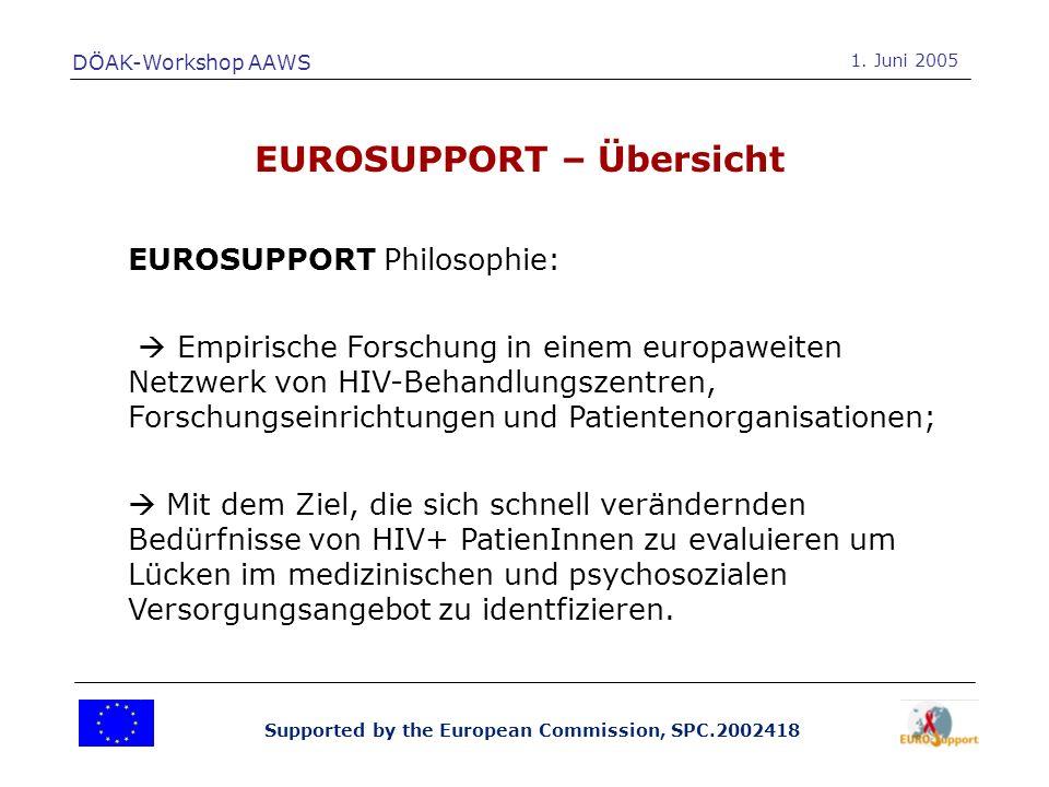 Supported by the European Commission, SPC.2002418 EUROSUPPORT – Übersicht EUROSUPPORT Philosophie: Empirische Forschung in einem europaweiten Netzwerk