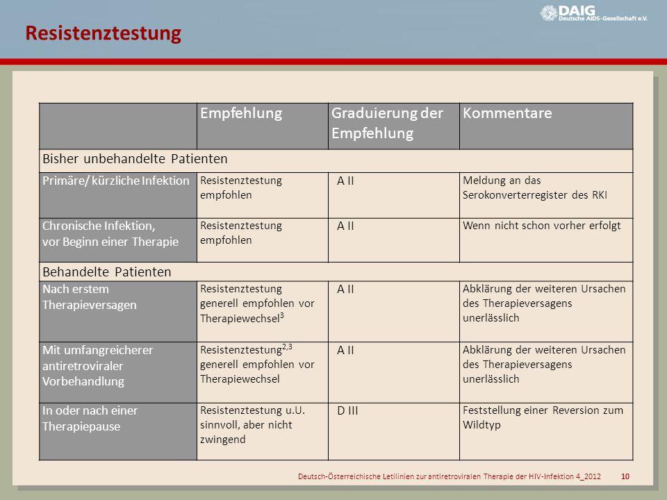 Deutsch-Österreichische Letilinien zur antiretroviralen Therapie der HIV-Infektion 4_2012 10 Resistenztestung EmpfehlungGraduierung der Empfehlung Kom