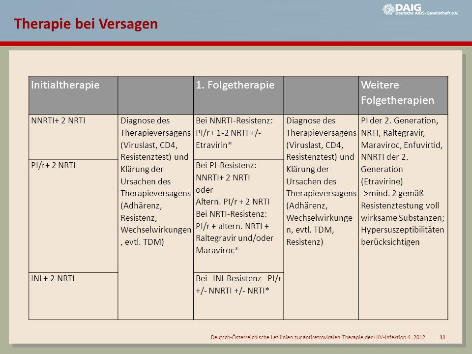 Deutsch-Österreichische Letilinien zur antiretroviralen Therapie der HIV-Infektion 4_2012 11 Therapie bei Versagen Initialtherapie1. Folgetherapie Wei