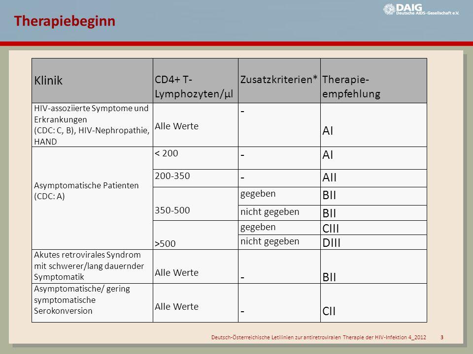 Deutsch-Österreichische Letilinien zur antiretroviralen Therapie der HIV-Infektion 4_2012 3 Klinik CD4+ T- Lymphozyten/µl Zusatzkriterien*Therapie- em