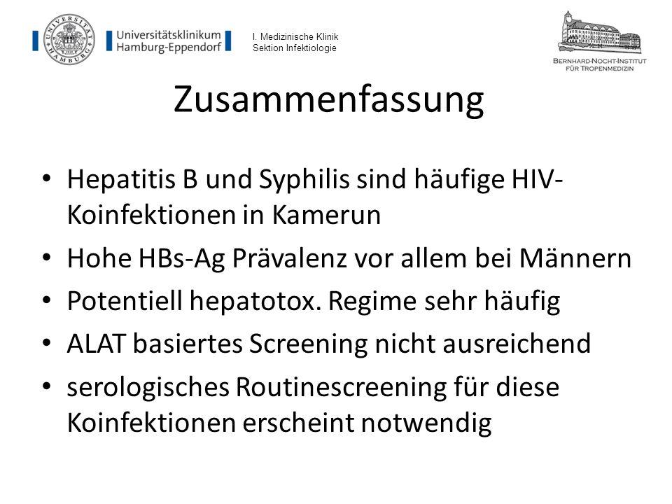 Zusammenfassung Hepatitis B und Syphilis sind häufige HIV- Koinfektionen in Kamerun Hohe HBs-Ag Prävalenz vor allem bei Männern Potentiell hepatotox.