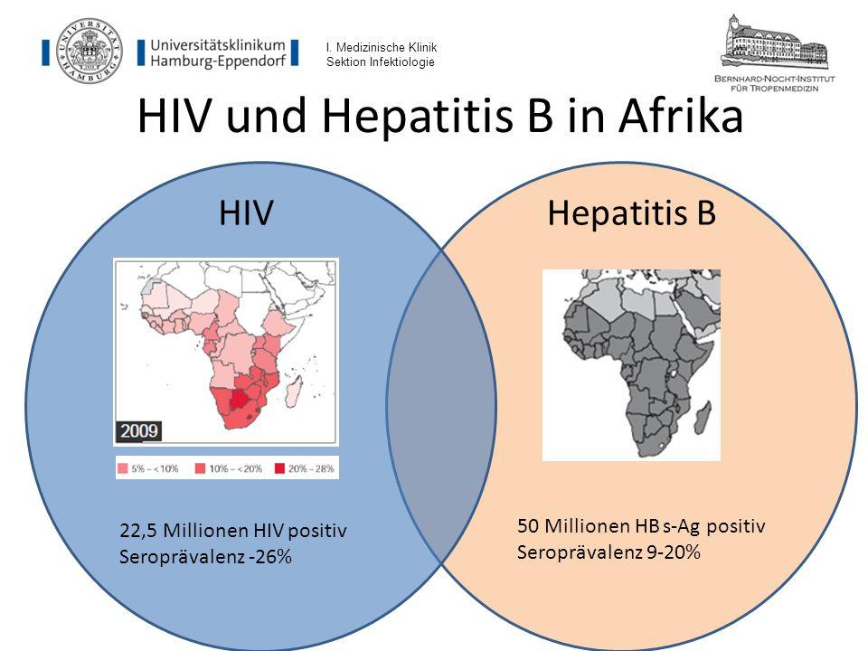 HIV und Hepatitis B in Afrika Hohe Koinfektionsraten Oft kein Routine-Screening in der nationalen Strategie (Kamerun) HAART mit Nevirapin (Hepato-toxizität) und Lamivudin (HBV Resistenz) Hohe Mortalität I.