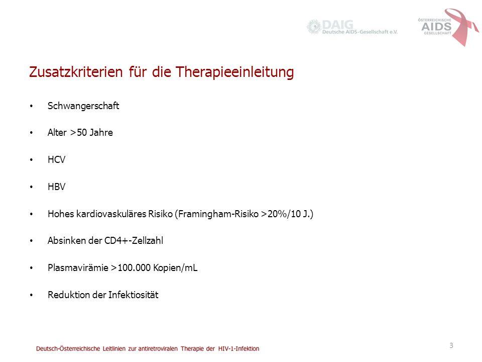 3 Zusatzkriterien für die Therapieeinleitung Schwangerschaft Alter >50 Jahre HCV HBV Hohes kardiovaskuläres Risiko (Framingham-Risiko >20%/10 J.) Absinken der CD4+-Zellzahl Plasmavirämie >100.000 Kopien/mL Reduktion der Infektiosität