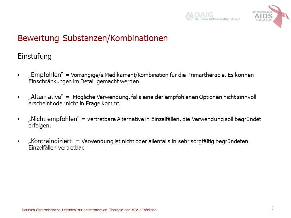 5 Bewertung Substanzen/Kombinationen Einstufung Empfohlen = Vorrangige/s Medikament/Kombination für die Primärtherapie.