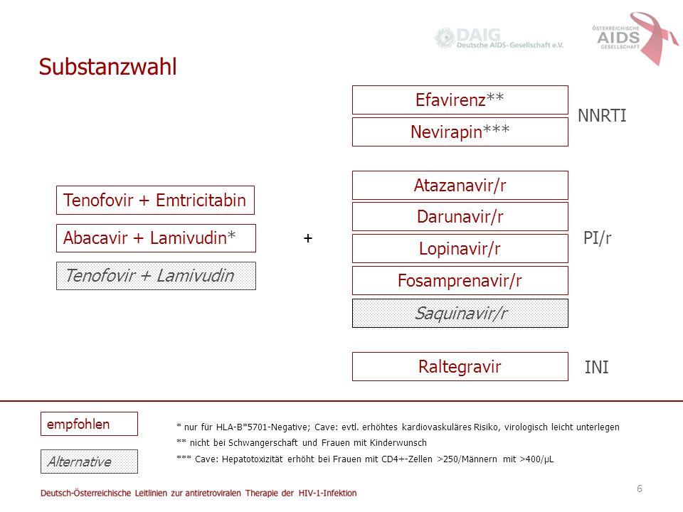 6 Efavirenz** Nevirapin*** Atazanavir/r Darunavir/r Lopinavir/r Fosamprenavir/r Saquinavir/r Raltegravir NNRTI PI/r INI + empfohlen Alternative * nur für HLA-B*5701-Negative; Cave: evtl.