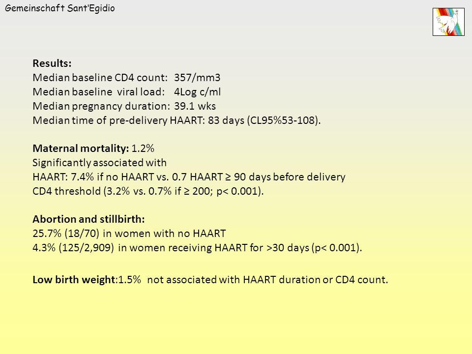 Gemeinschaft SantEgidio Results: Median baseline CD4 count:357/mm3 Median baseline viral load:4Log c/ml Median pregnancy duration:39.1 wks Median time