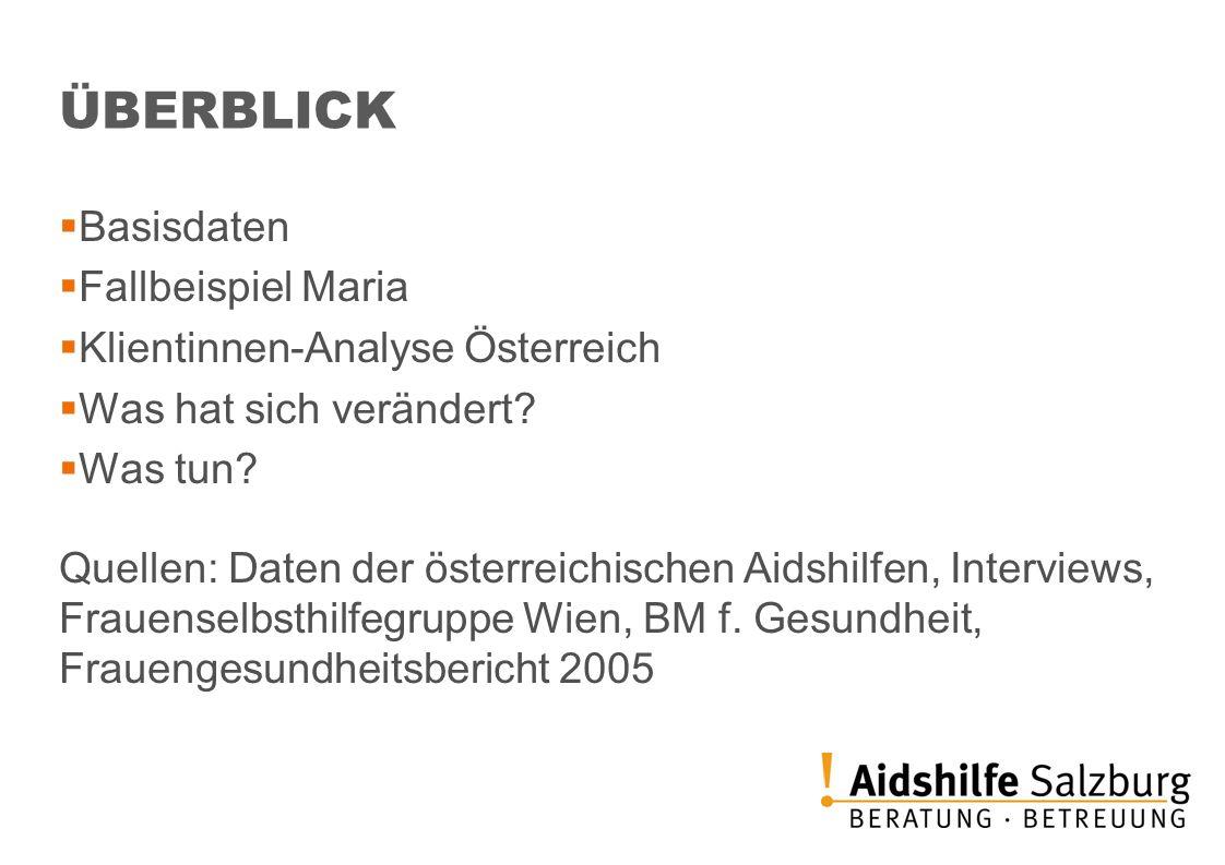 ÜBERBLICK Basisdaten Fallbeispiel Maria Klientinnen-Analyse Österreich Was hat sich verändert? Was tun? Quellen: Daten der österreichischen Aidshilfen