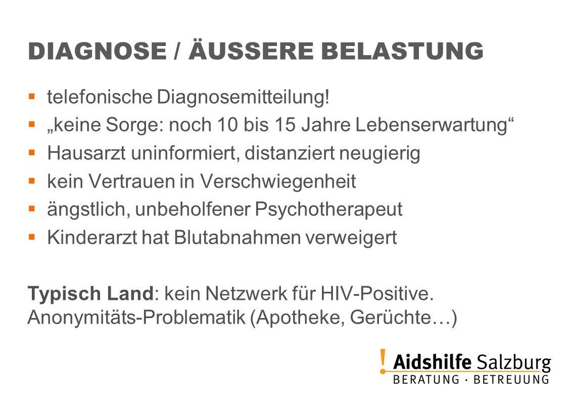 AKTUELLE SITUATION Umzug nach Salzburg Unterstützungsfonds für Umzug: Life Ball u.a Therapienetzwerk (Psychiatrisch..) kürzere Wege, Aidshilfe vor Ort Sozialhilfe in Anspruch genommen.