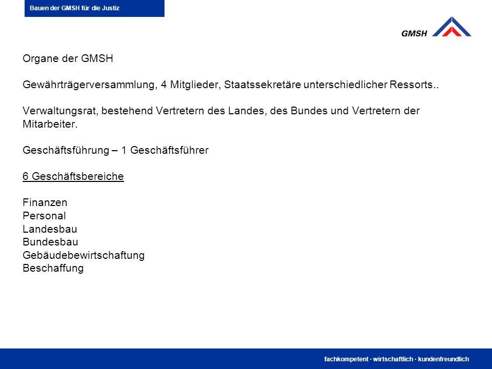 fachkompetent · wirtschaftlich · kundenfreundlich Organe der GMSH Gewährträgerversammlung, 4 Mitglieder, Staatssekretäre unterschiedlicher Ressorts..