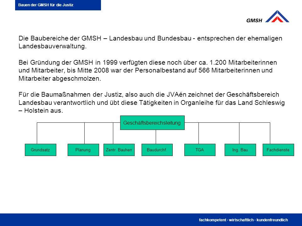 fachkompetent · wirtschaftlich · kundenfreundlich Die Baubereiche der GMSH – Landesbau und Bundesbau - entsprechen der ehemaligen Landesbauverwaltung.