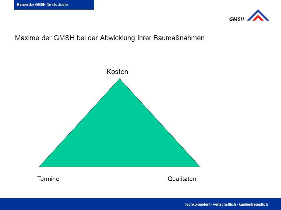 fachkompetent · wirtschaftlich · kundenfreundlich Maxime der GMSH bei der Abwicklung ihrer Baumaßnahmen Kosten Bauen der GMSH für die Justiz TermineQu