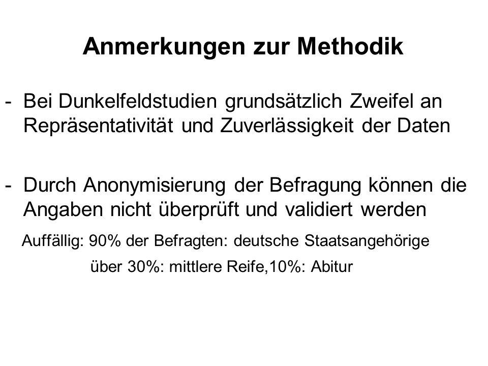 Anmerkungen zur Methodik -Bei Dunkelfeldstudien grundsätzlich Zweifel an Repräsentativität und Zuverlässigkeit der Daten -Durch Anonymisierung der Bef