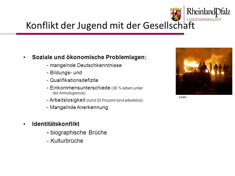 LANDESKRIMINALAMT Konflikt der Jugend mit der Gesellschaft Soziale und ökonomische Problemlagen: - mangelnde Deutschkenntnisse - Bildungs- und - Quali