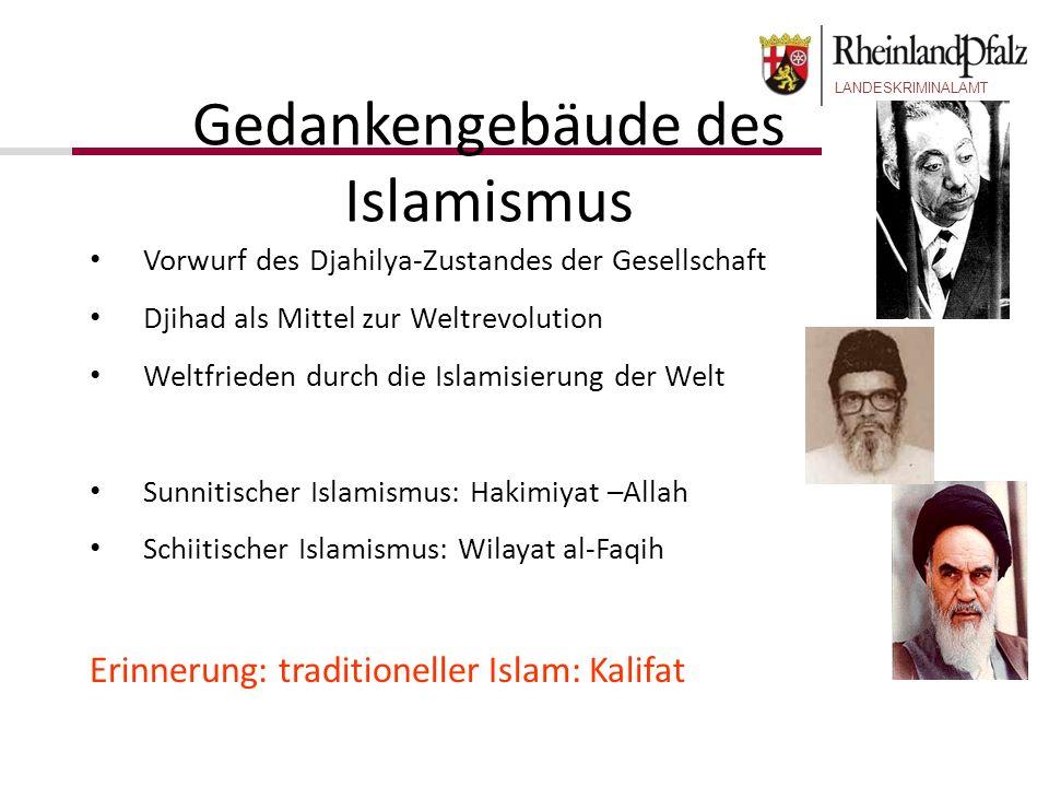LANDESKRIMINALAMT Gedankengebäude des Islamismus Vorwurf des Djahilya-Zustandes der Gesellschaft Djihad als Mittel zur Weltrevolution Weltfrieden durc