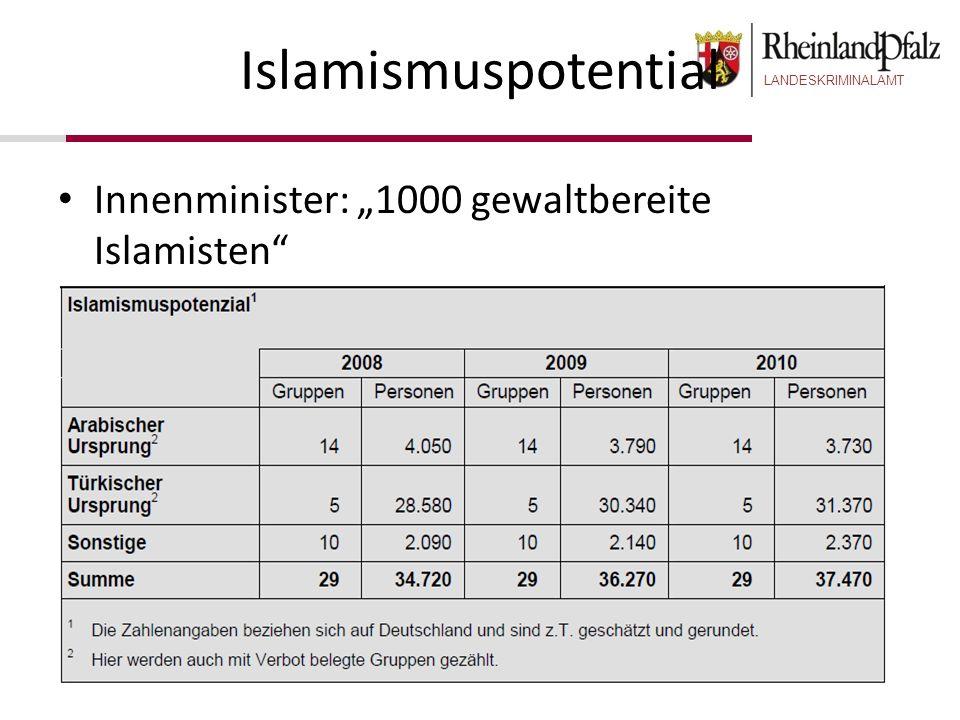 LANDESKRIMINALAMT Islamismuspotential Innenminister: 1000 gewaltbereite Islamisten