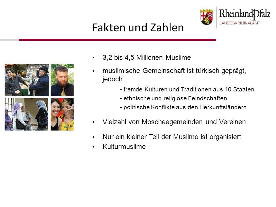 LANDESKRIMINALAMT Fakten und Zahlen 3,2 bis 4,5 Millionen Muslime muslimische Gemeinschaft ist türkisch geprägt, jedoch: - fremde Kulturen und Traditi