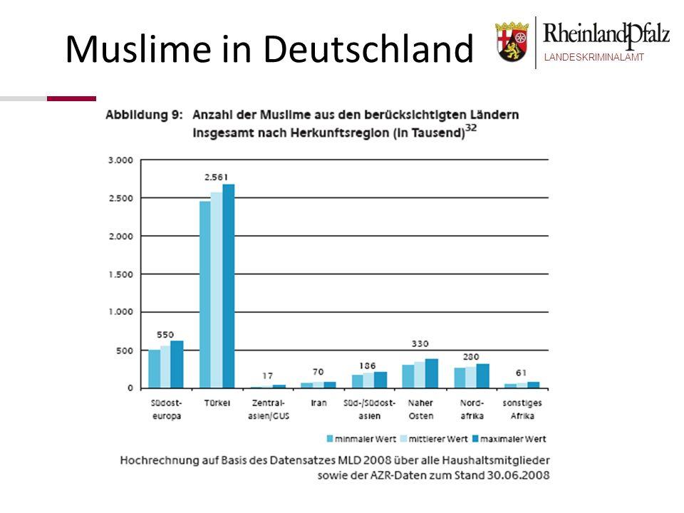 LANDESKRIMINALAMT Muslime in Deutschland