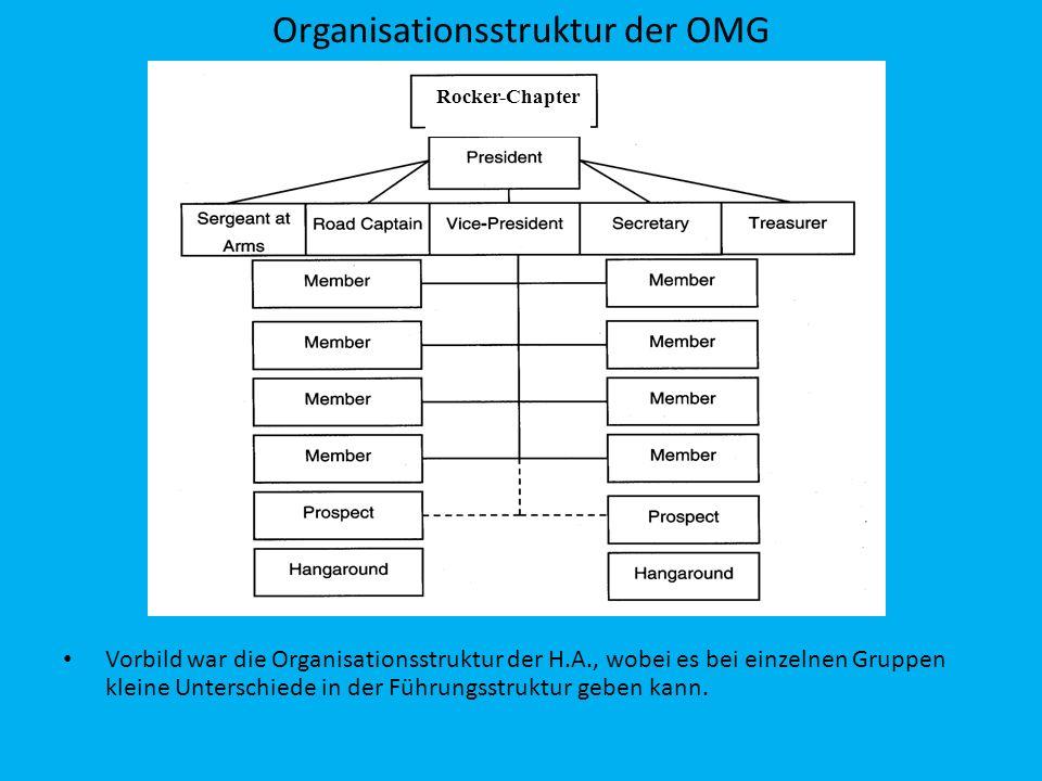 Organisationsstruktur der OMG Vorbild war die Organisationsstruktur der H.A., wobei es bei einzelnen Gruppen kleine Unterschiede in der Führungsstrukt