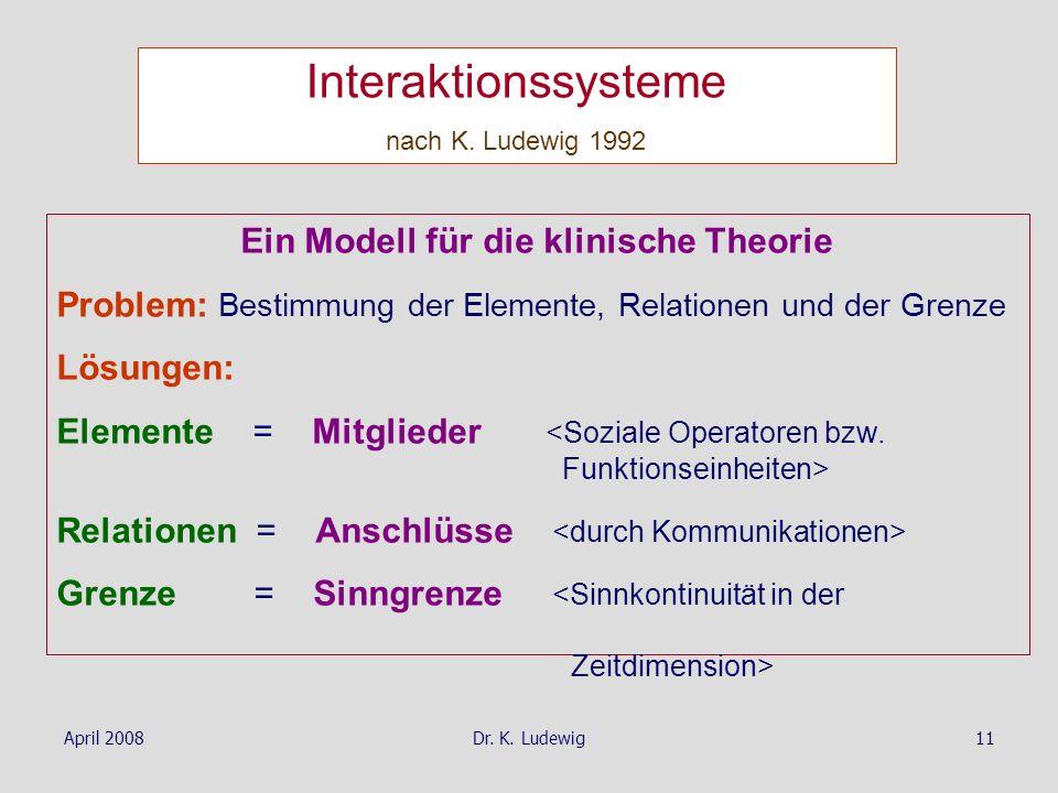 April 2008Dr. K. Ludewig11 Interaktionssysteme nach K. Ludewig 1992 Ein Modell für die klinische Theorie Problem: Bestimmung der Elemente, Relationen