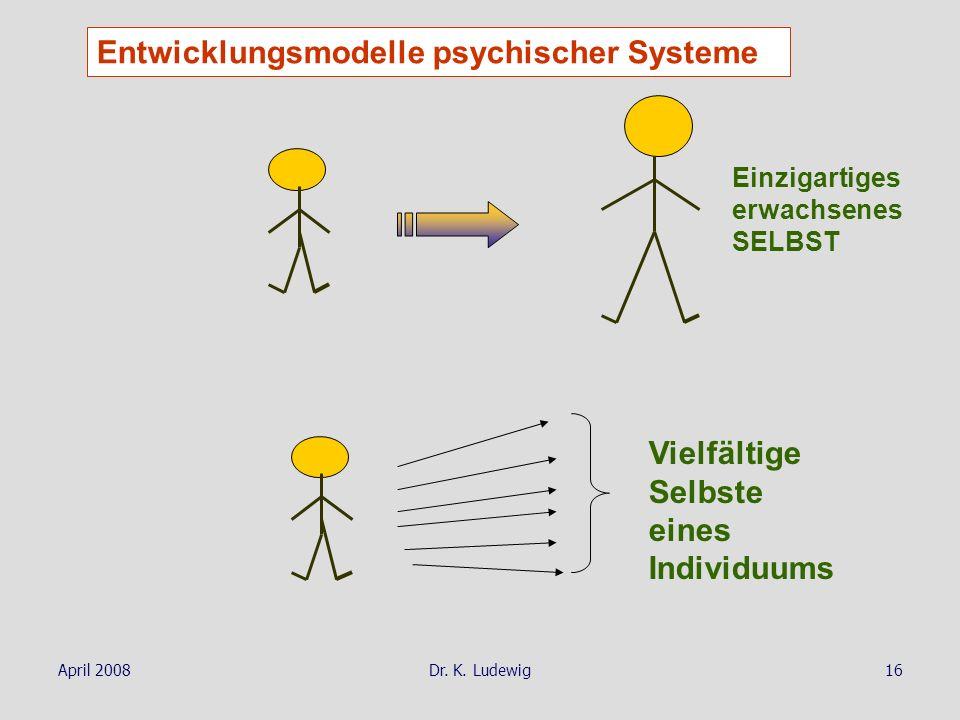 April 2008Dr. K. Ludewig16 Vielfältige Selbste eines Individuums Einzigartiges erwachsenes SELBST Entwicklungsmodelle psychischer Systeme
