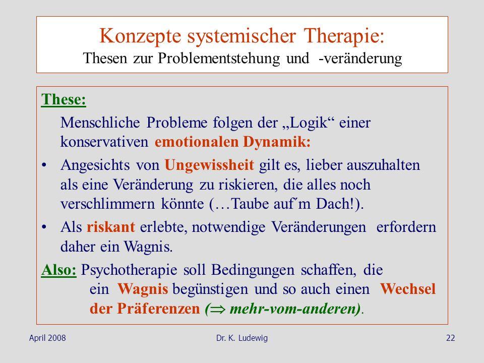 April 2008Dr. K. Ludewig22 These: Menschliche Probleme folgen der Logik einer konservativen emotionalen Dynamik: Angesichts von Ungewissheit gilt es,