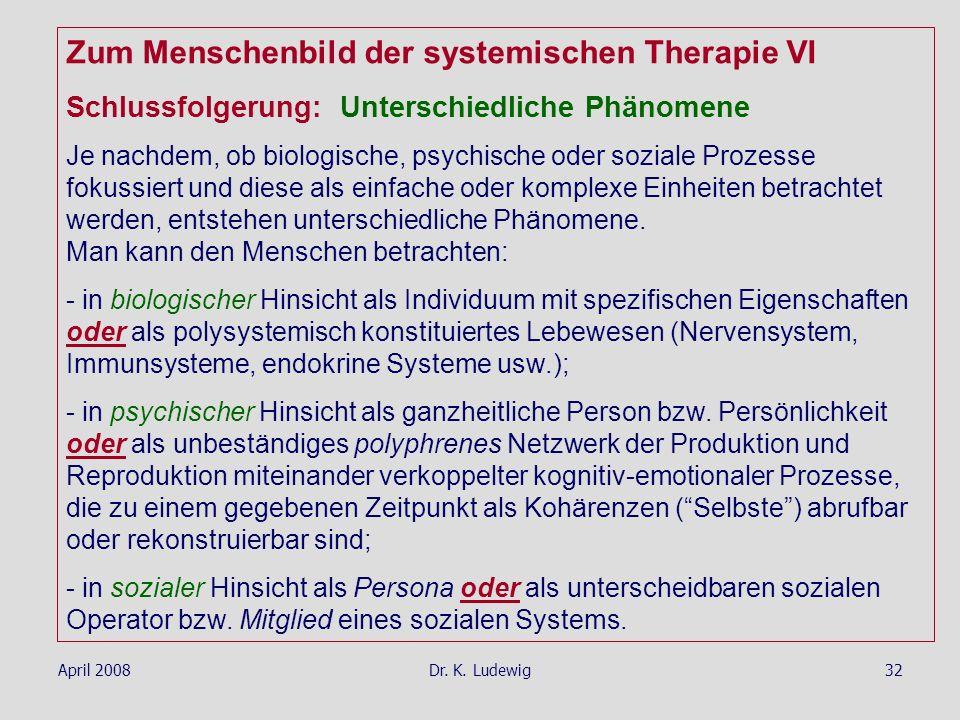 April 2008Dr. K. Ludewig32 Zum Menschenbild der systemischen Therapie VI Schlussfolgerung: Unterschiedliche Phänomene Je nachdem, ob biologische, psyc