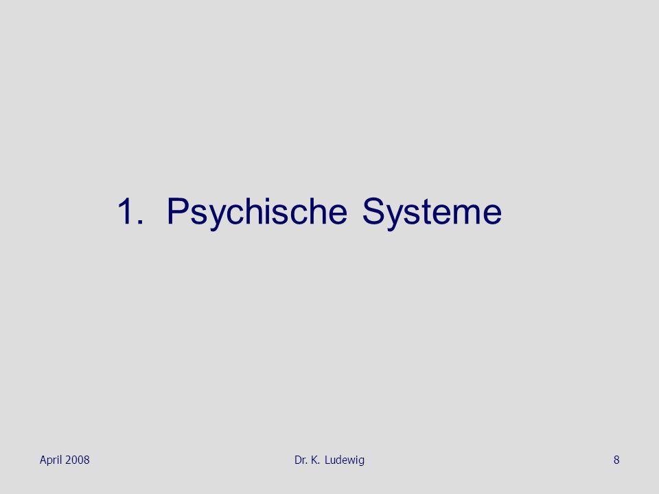 April 2008Dr. K. Ludewig8 1. Psychische Systeme