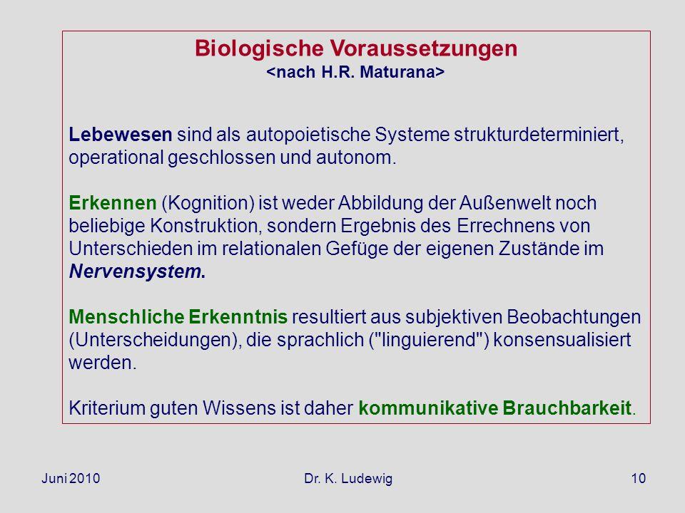 Juni 2010 Dr. K. Ludewig10 Biologische Voraussetzungen Lebewesen sind als autopoietische Systeme strukturdeterminiert, operational geschlossen und aut