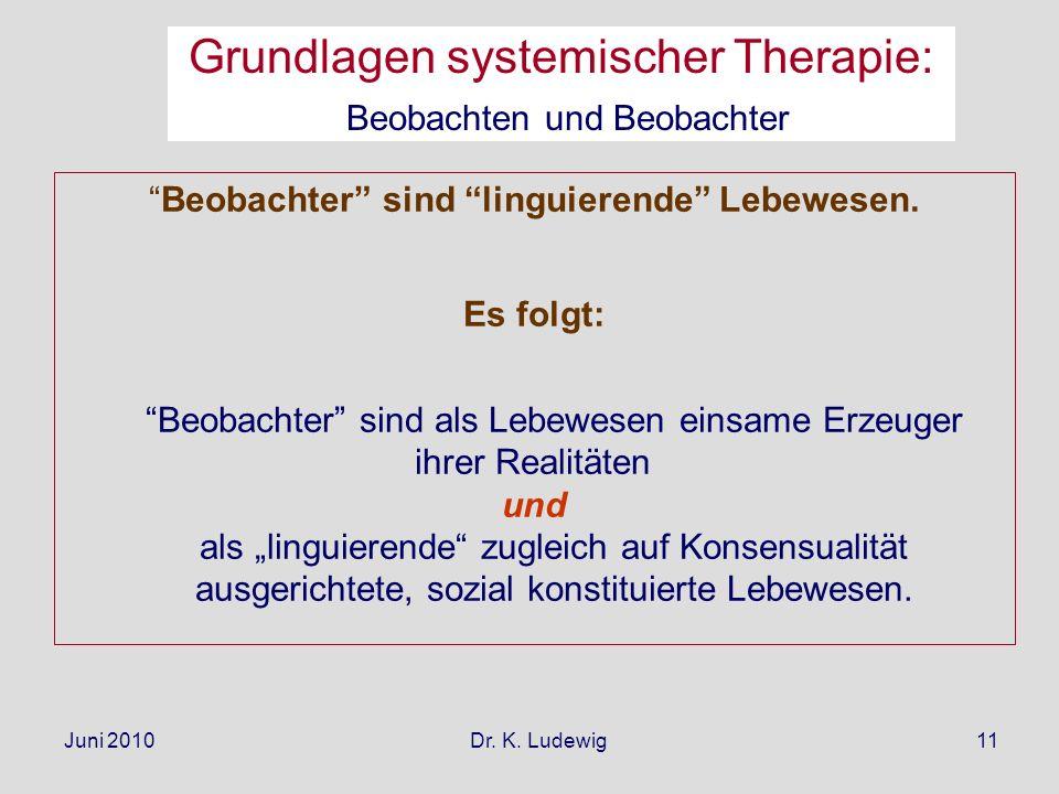 Juni 2010 Dr. K. Ludewig11 Beobachter sind linguierende Lebewesen. Es folgt: Beobachter sind als Lebewesen einsame Erzeuger ihrer Realitäten und als l