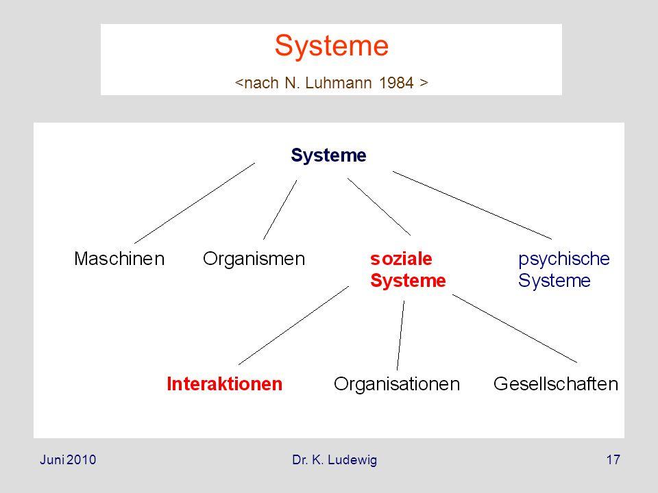 Juni 2010 Dr. K. Ludewig17 Systeme