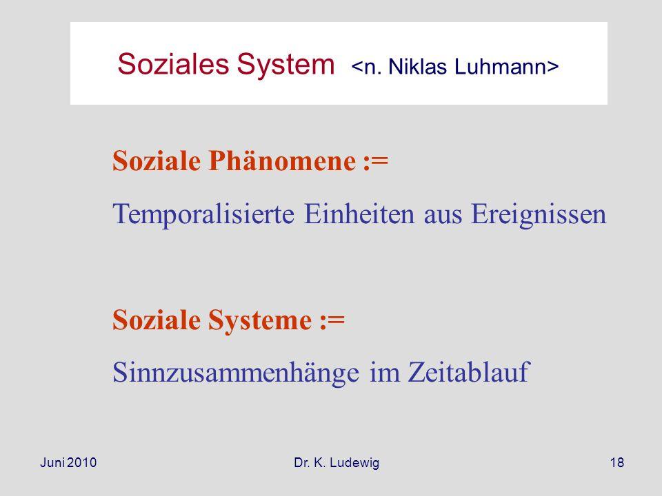 Juni 2010 Dr. K. Ludewig18 Soziale Phänomene := Temporalisierte Einheiten aus Ereignissen Soziale Systeme := Sinnzusammenhänge im Zeitablauf Soziales