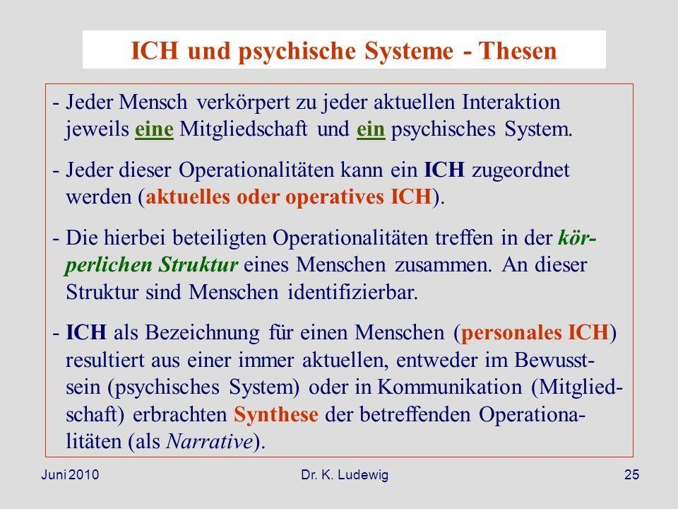 Juni 2010 Dr. K. Ludewig25 ICH und psychische Systeme - Thesen - Jeder Mensch verkörpert zu jeder aktuellen Interaktion jeweils eine Mitgliedschaft un