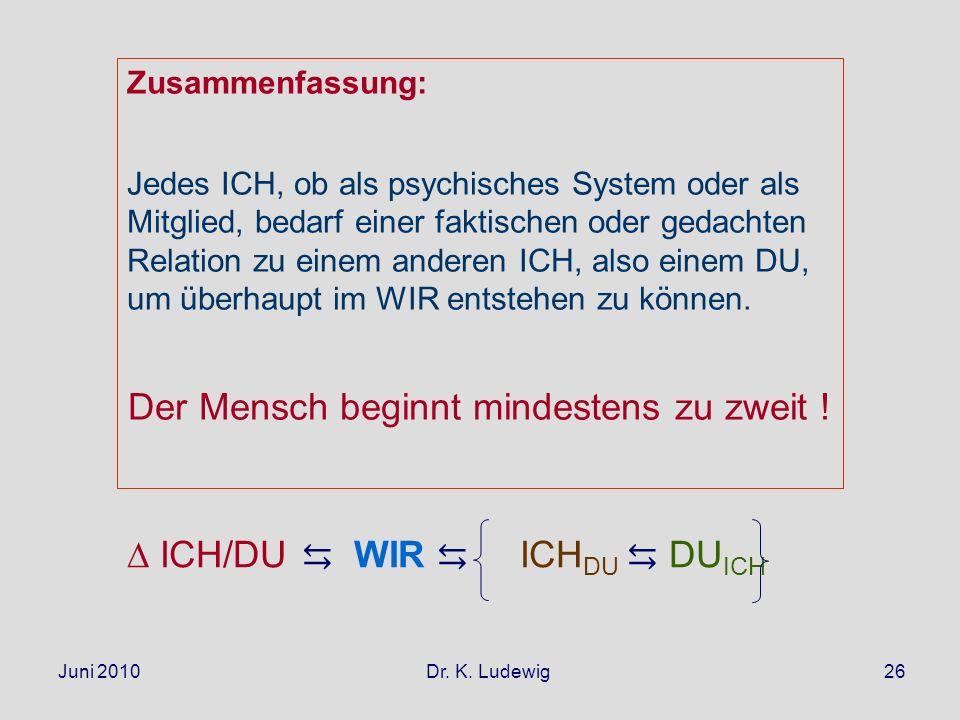 Juni 2010 Dr. K. Ludewig26 Zusammenfassung: Jedes ICH, ob als psychisches System oder als Mitglied, bedarf einer faktischen oder gedachten Relation zu