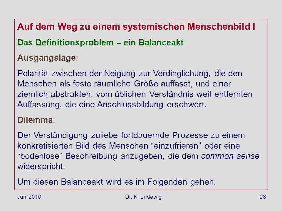 Juni 2010 Dr. K. Ludewig28 Auf dem Weg zu einem systemischen Menschenbild I Das Definitionsproblem – ein Balanceakt Ausgangslage: Polarität zwischen d