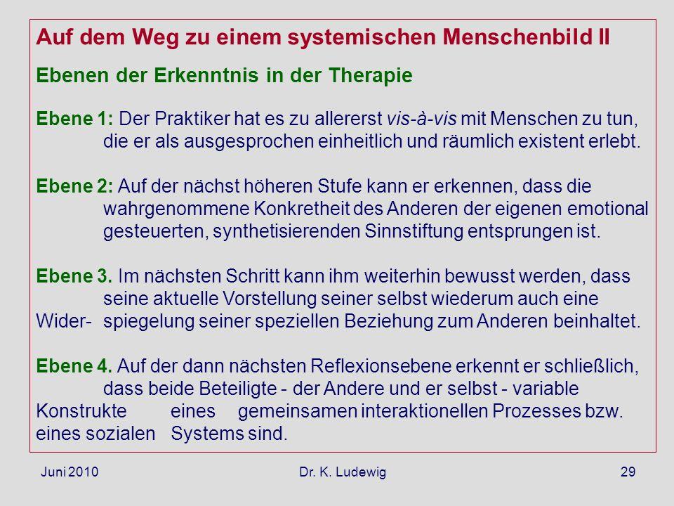 Juni 2010 Dr. K. Ludewig29 Auf dem Weg zu einem systemischen Menschenbild II Ebenen der Erkenntnis in der Therapie Ebene 1: Der Praktiker hat es zu al