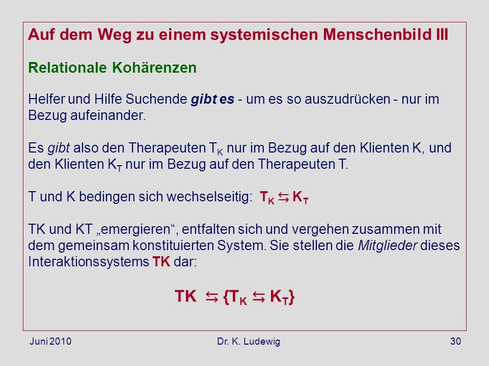 Juni 2010 Dr. K. Ludewig30 Auf dem Weg zu einem systemischen Menschenbild III Relationale Kohärenzen Helfer und Hilfe Suchende gibt es - um es so ausz