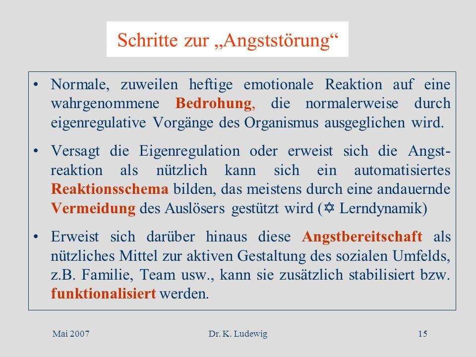 Mai 2007Dr. K. Ludewig15 Schritte zur Angststörung Normale, zuweilen heftige emotionale Reaktion auf eine wahrgenommene Bedrohung, die normalerweise d