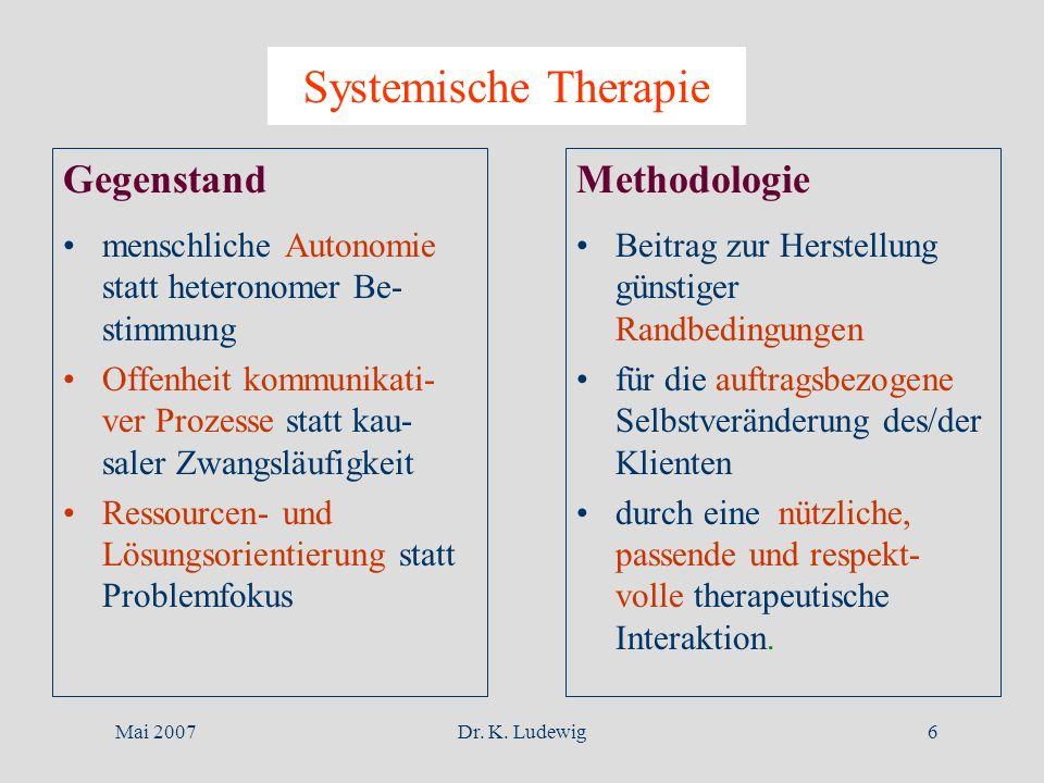 Mai 2007Dr. K. Ludewig6 Systemische Therapie Gegenstand menschliche Autonomie statt heteronomer Be- stimmung Offenheit kommunikati- ver Prozesse statt
